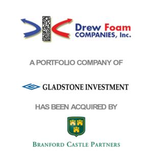 All Transactions | Hennepin Partners LLC